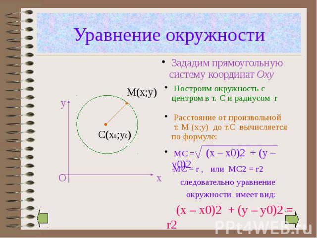 Уравнение окружности следовательно уравнение окружности имеет вид: (x – x0)2 + (y – y0)2 = r2