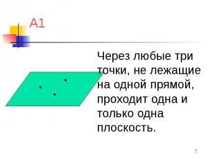 А1 Через любые три точки, не лежащие на одной прямой, проходит одна и только одн
