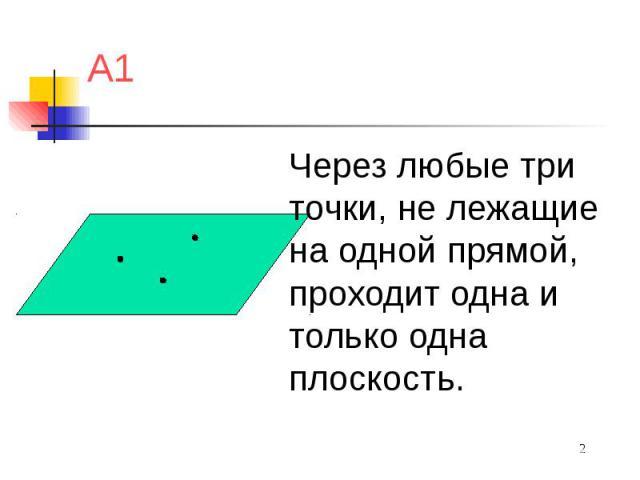 А1 Через любые три точки, не лежащие на одной прямой, проходит одна и только одна плоскость.