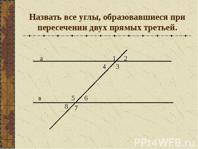 Назвать все углы, образовавшиеся при пересечении двух прямых третьей.