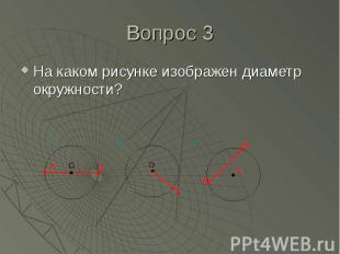 На каком рисунке изображен диаметр окружности? На каком рисунке изображен диамет