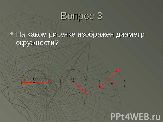 На каком рисунке изображен диаметр окружности? На каком рисунке изображен диаметр окружности?