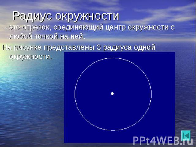- это отрезок, соединяющий центр окружности с любой точкой на ней. - это отрезок, соединяющий центр окружности с любой точкой на ней. На рисунке представлены 3 радиуса одной окружности.