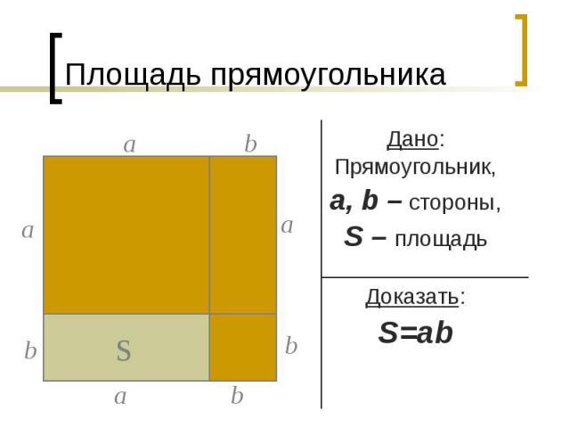 Площадь прямоугольника Дано: Прямоугольник, a, b – стороны, S – площадь Доказать: S=ab