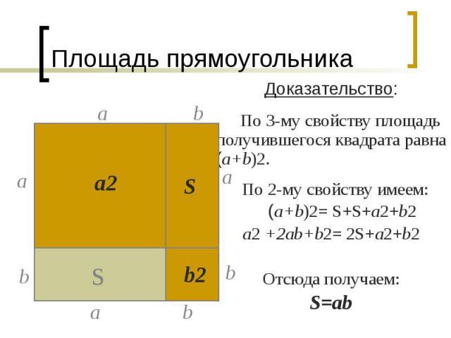 Площадь прямоугольника Доказательство: По 3-му свойству площадь получившегося квадрата равна (а+b)2. По 2-му свойству имеем: (а+b)2= S+S+а2+b2 а2 +2аb+b2= 2S+а2+b2 Отсюда получаем: S=ab