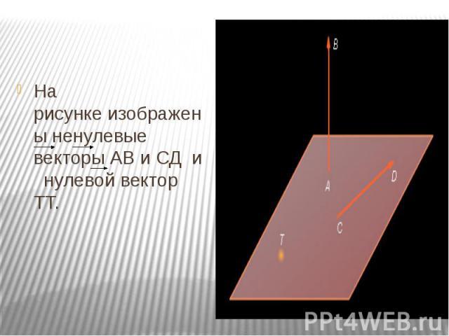 На рисункеизображены ненулевые векторы АВ и СД и нулевой вектор ТТ. На рисункеизображены ненулевые векторы АВ и СД и нулевой вектор ТТ.