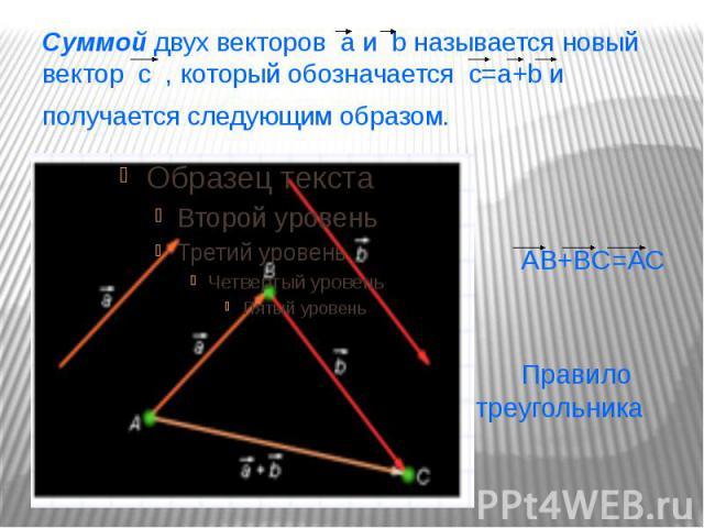 Суммой двух векторов а и b называется новый вектор c , который обозначается c=a+b и получается следующим образом. AB+BC=AC Правило треугольника