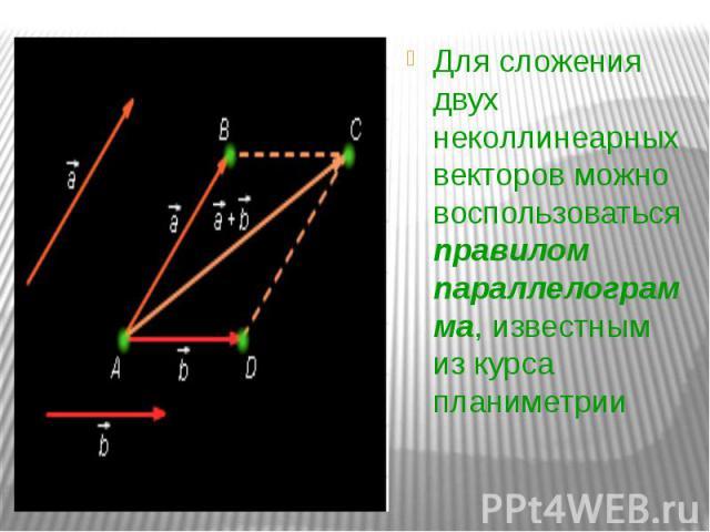 Для сложения двух неколлинеарных векторов можно воспользоваться правилом параллелограмма, известным из курса планиметрии Для сложения двух неколлинеарных векторов можно воспользоваться правилом параллелограмма, известным из курса планиметрии