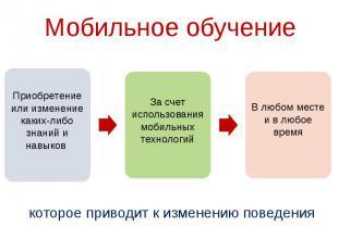 Мобильное обучение которое приводит к изменению поведения