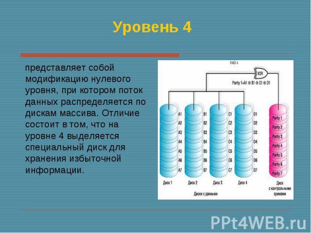 представляет собой модификацию нулевого уровня, при котором поток данных распределяется по дискам массива. Отличие состоит в том, что на уровне 4 выделяется специальный диск для хранения избыточной информации. представляет собой модификацию нулевого…
