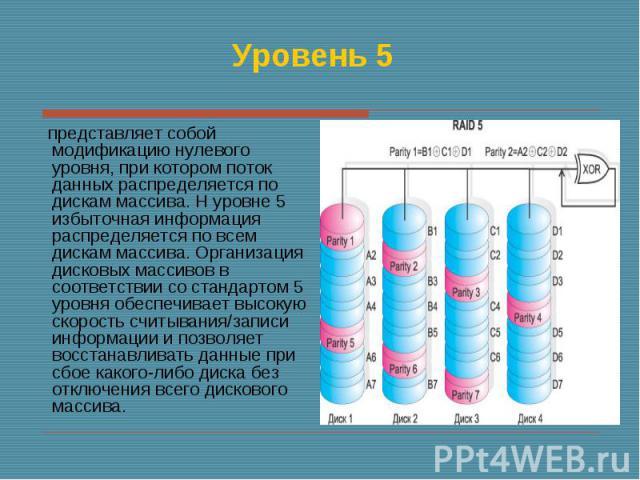 представляет собой модификацию нулевого уровня, при котором поток данных распределяется по дискам массива. Н уровне 5 избыточная информация распределяется по всем дискам массива. Организация дисковых массивов в соответствии со стандартом 5 уровня об…