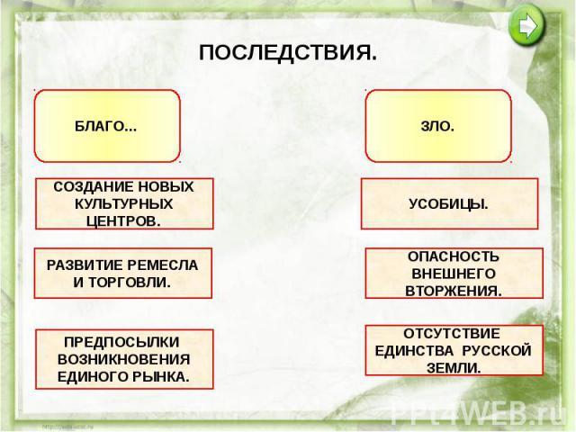 ПОСЛЕДСТВИЯ.
