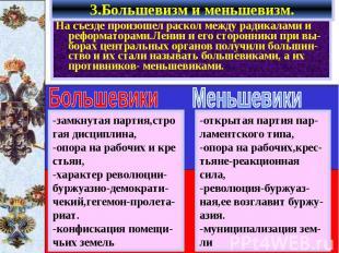 На съезде произошел раскол между радикалами и реформаторами.Ленин и его сторонни