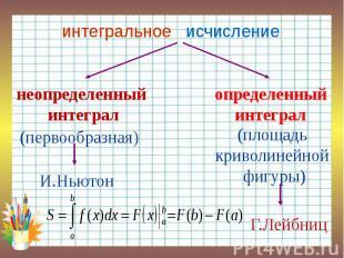 Интеграл при решении геометрических задач решение задач на движение 4 класс перспектива
