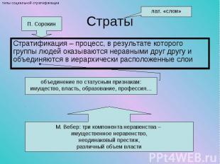Стратификация – процесс, в результате которого группы людей оказываются неравным