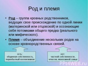 Род – группа кровных родственников, ведущих свое происхождение по одной линии (м