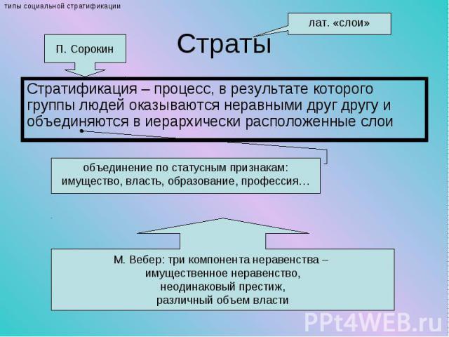 Стратификация – процесс, в результате которого группы людей оказываются неравными друг другу и объединяются в иерархически расположенные слои Стратификация – процесс, в результате которого группы людей оказываются неравными друг другу и объединяются…