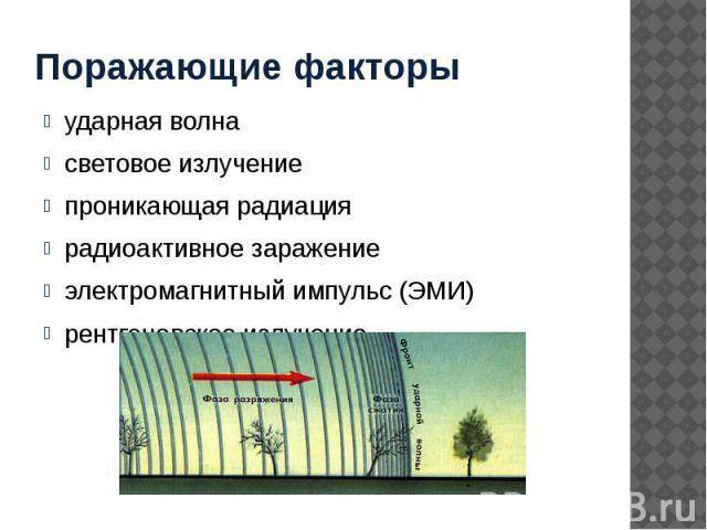 Поражающие факторы ударная волна световое излучение проникающая радиация радиоактивное заражение электромагнитный импульс (ЭМИ) рентгеновское излучение