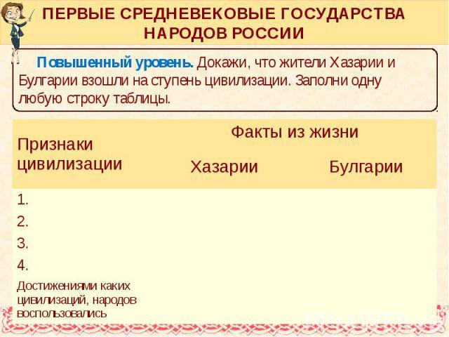 ПЕРВЫЕ СРЕДНЕВЕКОВЫЕ ГОСУДАРСТВА НАРОДОВ РОССИИ