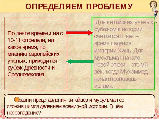 ОПРЕДЕЛЯЕМ ПРОБЛЕМУ По ленте времени на с. 10-11 определи, на какое время, по мнению европейских учёных, приходится рубеж Древности и Средневековья.