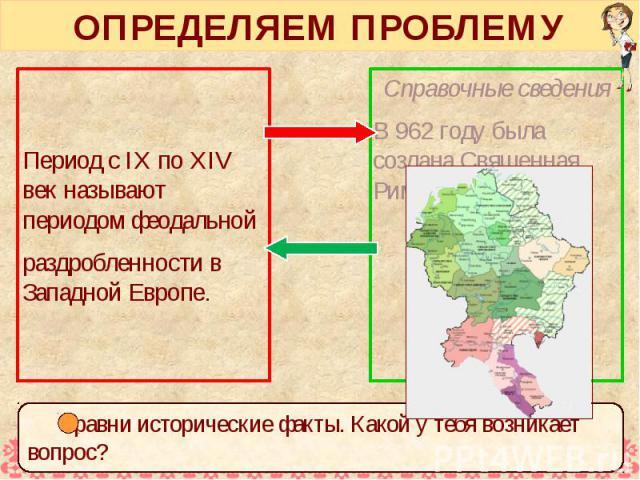 ОПРЕДЕЛЯЕМ ПРОБЛЕМУ Период с IX по XIV век называют периодом феодальной раздробленности в Западной Европе.