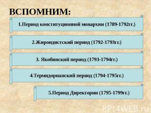 ВСПОМНИМ: