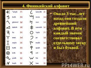 4. Финикийский алфавит