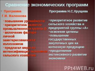 Программа Программа Г.М. Маленкова