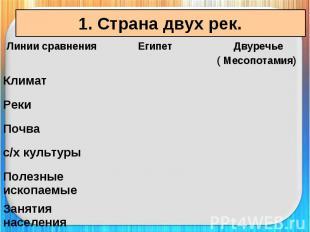 1. Страна двух рек.