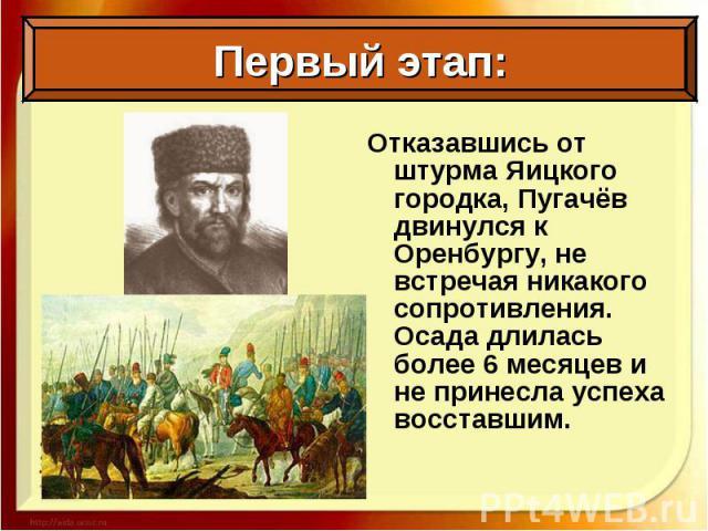 Отказавшись от штурма Яицкого городка, Пугачёв двинулся к Оренбургу, не встречая никакого сопротивления. Осада длилась более 6 месяцев и не принесла успеха восставшим. Отказавшись от штурма Яицкого городка, Пугачёв двинулся к Оренбургу, не встречая …