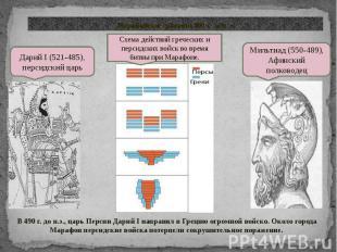 Марафонское сражение 490 г. до н. э. В 490 г. до н.э., царь Персии Дарий I напра