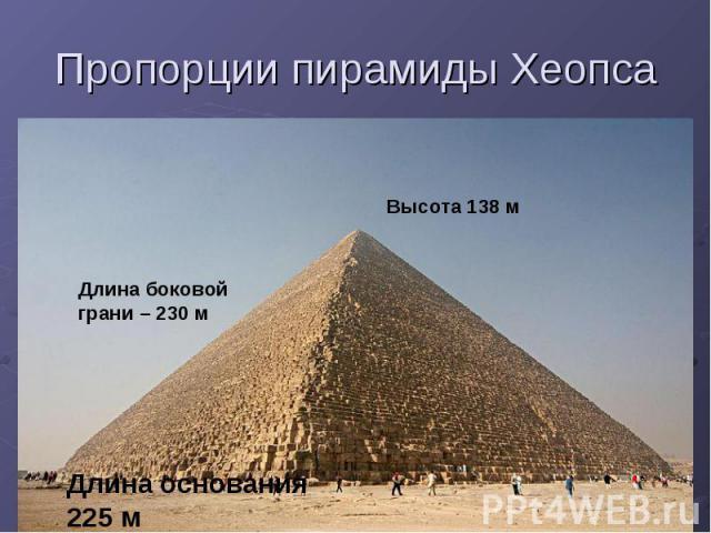 Пропорции пирамиды Хеопса