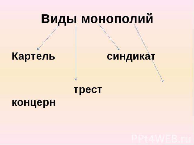 Виды монополий Картель синдикат трест концерн