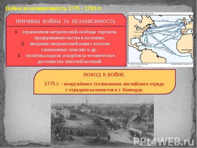 Война за независимость 1775 – 1783 гг.