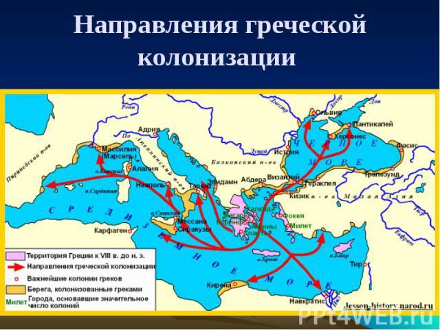 Направления греческой колонизации