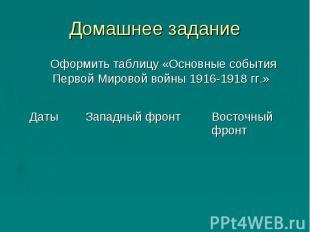 Домашнее задание Оформить таблицу «Основные события Первой Мировой войны 1916-19