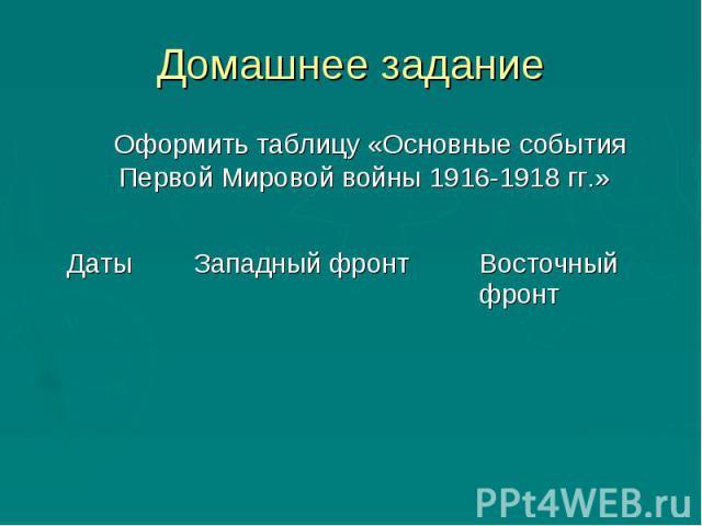 Домашнее задание Оформить таблицу «Основные события Первой Мировой войны 1916-1918 гг.»