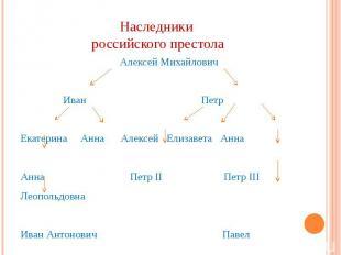 Наследники российского престола Алексей Михайлович Иван Петр Екатерина Анна Алек