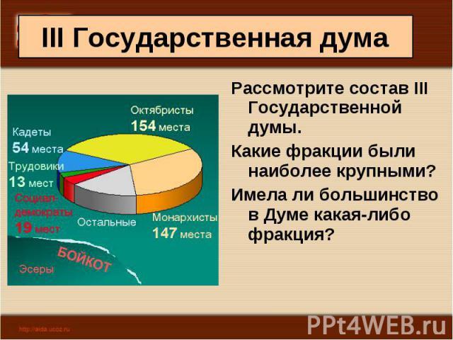 Рассмотрите состав III Государственной думы. Рассмотрите состав III Государственной думы. Какие фракции были наиболее крупными? Имела ли большинство в Думе какая-либо фракция?