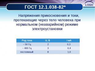 ГОСТ 12.1.038-82* Напряжения прикосновения и токи, протекающие через тело челове