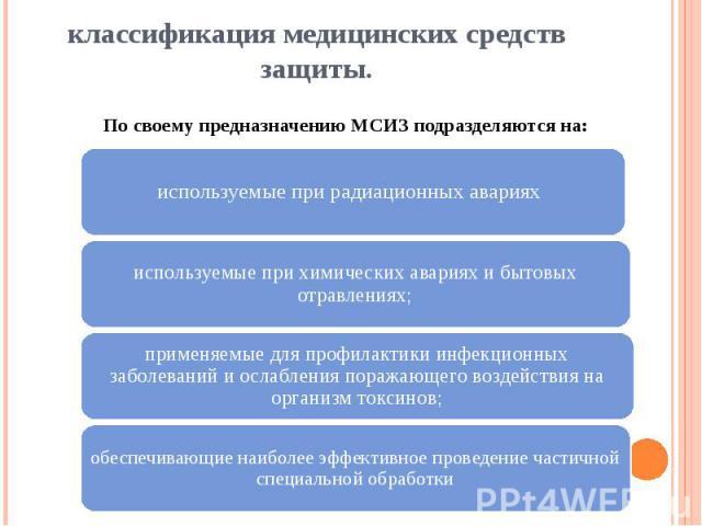 классификация медицинских средств защиты. По своему предназначению МСИЗ подразделяются на: