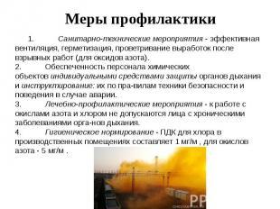 Меры профилактики 1.