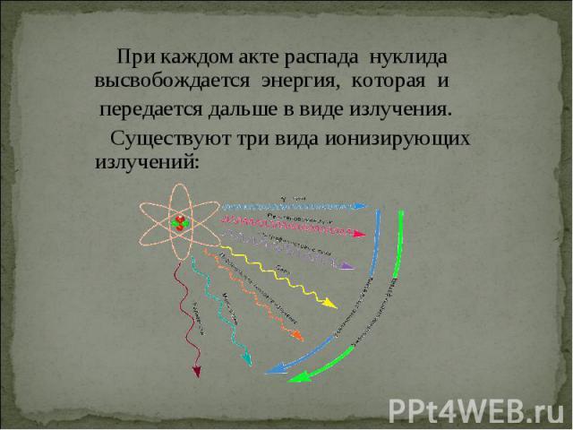 При каждом акте распада нуклида высвобождается энергия, которая и При каждом акте распада нуклида высвобождается энергия, которая и передается дальше в виде излучения. Существуют три вида ионизирующих излучений:
