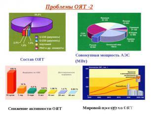 Проблемы ОЯТ -2