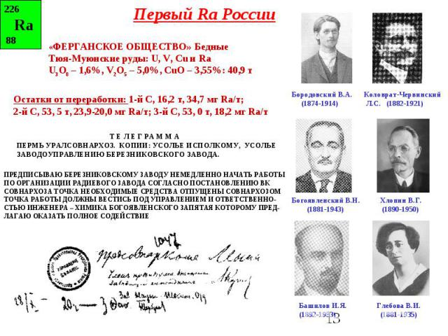 Первый Ra России