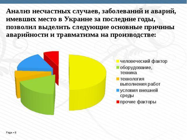 Анализ несчастных случаев, заболеваний и аварий, имевших место в Украине за последние годы, позволил выделить следующие основные причины аварийности и травматизма на производстве: