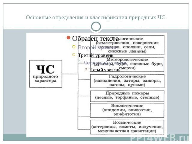 Основные определения и классификация природных ЧС.