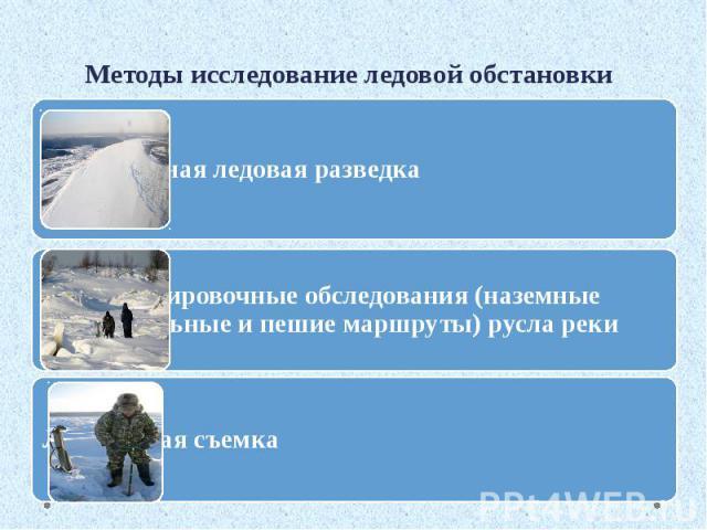 Методы исследование ледовой обстановки