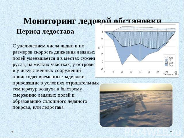 Мониторинг ледовой обстановки