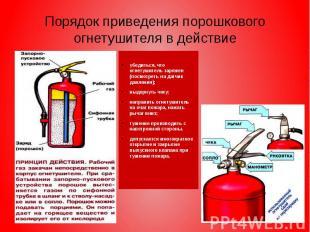 Порядок приведения порошкового огнетушителя в действие убедиться, что огнетушите